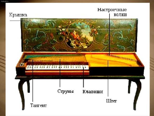 Разновидности фортепиано  Пианино Рояль