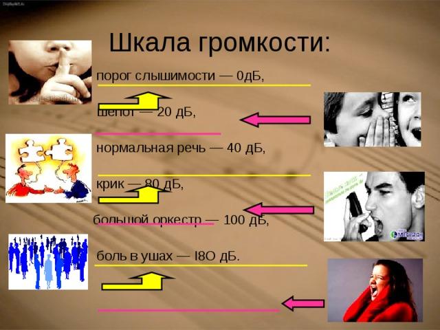 Шкала громкости:  порог слышимости — 0дБ,  шепот — 20 дБ,  нормальная речь — 40 дБ,  крик — 80 дБ,  большой оркестр — 100 дБ,  боль в ушах — I8О дБ.