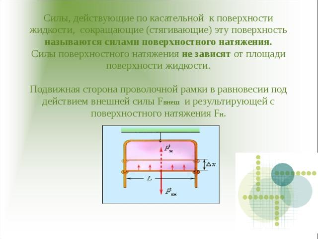 Силы, действующие по касательной к поверхности жидкости, сокращающие (стягивающие) эту поверхность называются силами поверхностного натяжения.  Силы поверхностного натяжения не зависят от площади поверхности жидкости.   Подвижная сторона проволочной рамки в равновесии под действием внешней силы F внеш и результирующей с поверхностного натяжения F н .
