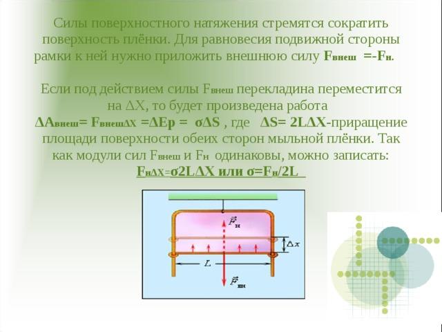 Силы поверхностного натяжения стремятся сократить поверхность плёнки. Для равновесия подвижной стороны рамки к ней нужно приложить внешнюю силу F внеш =-F н.    Если под действием силы F внеш перекладина переместится на ΔΧ , то будет произведена работа  Δ А внеш = F внеш ΔΧ = Δ Ер = σΔS  , где ΔS= 2L ΔX -приращение площади поверхности обеих сторон мыльной плёнки. Так как модули сил F внеш и F н одинаковы, можно записать:  F н ΔX= σ 2L ΔΧ или σ=F н /2L