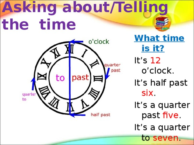 Asking about/Telling the time What time is it? It's 12 o'clock. It's half past six . It's a quarter past five . It's a quarter to seven .