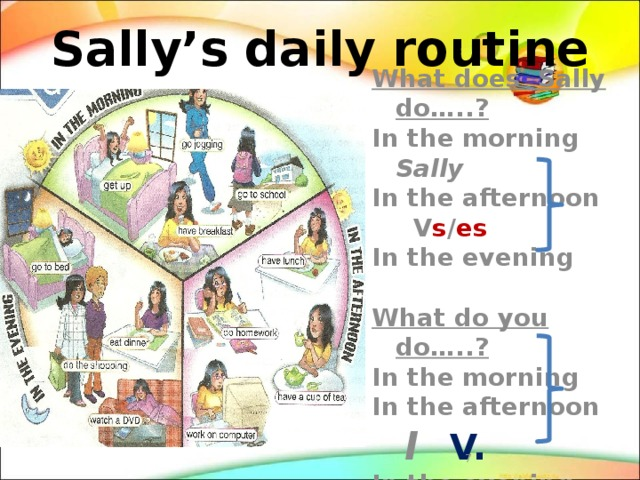 Sally's daily routine What does Sally do…..? In the morning Sally In the afternoon V s / es In the evening  What do you do…..? In the morning In the afternoon I   V. In the evening