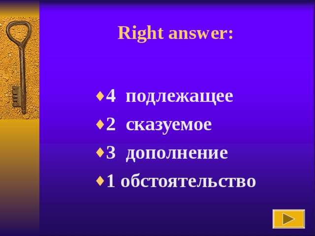 Right answer :
