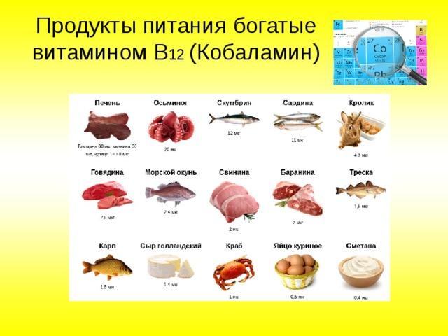 Продукты питания богатые витамином В 12 (Кобаламин)