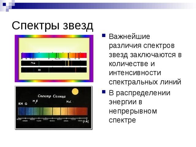 Важнейшие различия спектров звезд заключаются в количестве и интенсивности спектральных линий В распределении энергии в непрерывном спектре