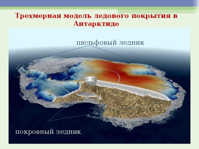 Трехмерная модель ледового покрытия в Антарктиде шельфовый ледник покровный ледник