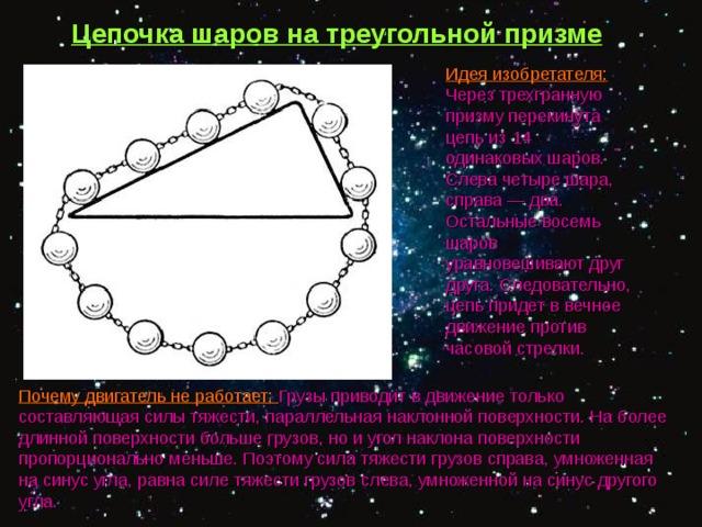 Цепочка шаров на треугольной призме  Идея изобретателя:  Через трехгранную призму перекинута цепь из 14 одинаковых шаров. Слева четыре шара, справа— два. Остальные восемь шаров уравновешивают друг друга. Следовательно, цепь придет в вечное движение против часовой стрелки.   Почему двигатель не работает: Грузы приводит в движение только составляющая силы тяжести, параллельная наклонной поверхности. На более длинной поверхности больше грузов, но и угол наклона поверхности пропорционально меньше. Поэтому сила тяжести грузов справа, умноженная на синус угла, равна силе тяжести грузов слева, умноженной на синус другого угла.