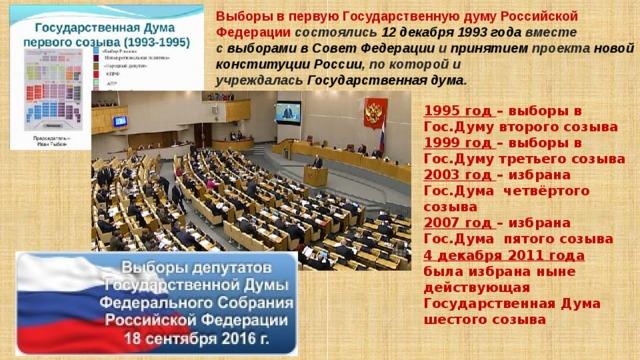 Выборы в первую Государственную думу Российской Федерации  состоялись 12 декабря1993 года вместе с выборами в Совет Федерации и принятием проекта новой конституции России , по которой и учреждалась Государственная дума . 1995 год – выборы в Гос.Думу второго созыва 1999 год – выборы в Гос.Думу третьего созыва 2003 год – избрана Гос.Дума четвёртого созыва 2007 год – избрана Гос.Дума пятого созыва 4 декабря 2011 года была избрана ныне действующая Государственная Дума шестого созыва