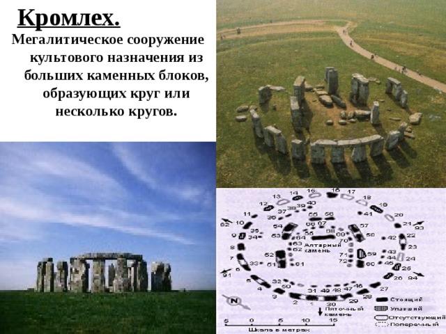 Кромлех. Мегалитическое сооружение культового назначения из больших каменных блоков, образующих круг или несколько кругов.