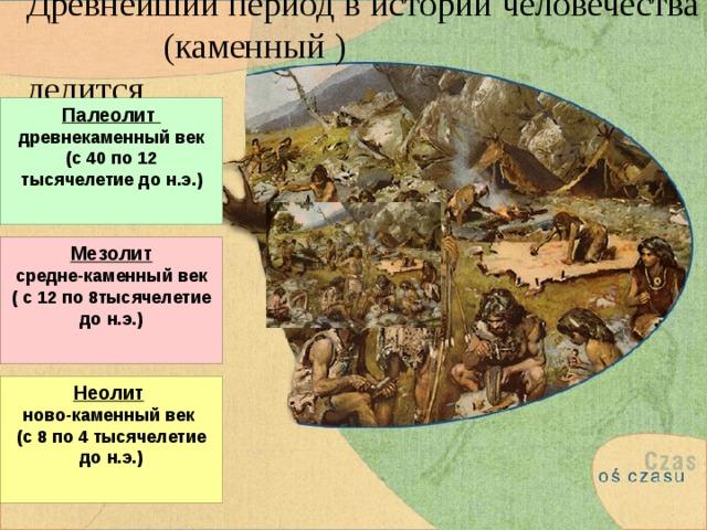 Древнейший период в истории человечества (каменный ) делится Палеолит древнекаменный век (с 40 по 12 тысячелетие до н.э.)  Мезолит средне-каменный век ( с 12 по 8тысячелетие до н.э.)  Неолит  ново-каменный век (с 8 по 4 тысячелетие до н.э.)
