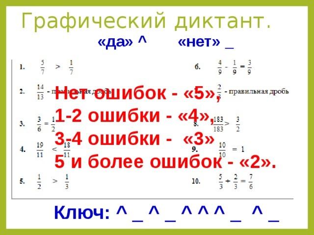 Графический диктант. «да» ^ «нет» _ Нет ошибок - «5», 1-2 ошибки - «4», 3-4 ошибки - «3» 5 и более ошибок - «2». Ключ: ^ _ ^ _ ^ ^ ^ _ ^ _