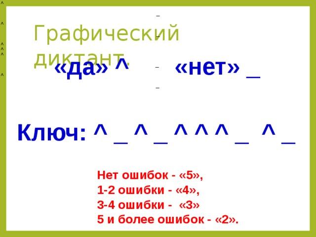_ _ Графический диктант. _ _ «да» ^ «нет» _  Ключ: ^ _ ^ _ ^ ^ ^ _ ^ _ _ _ _  _  Нет ошибок - «5», 1-2 ошибки - «4», 3-4 ошибки - «3» 5 и более ошибок - «2».
