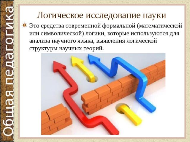 Логическое исследование науки