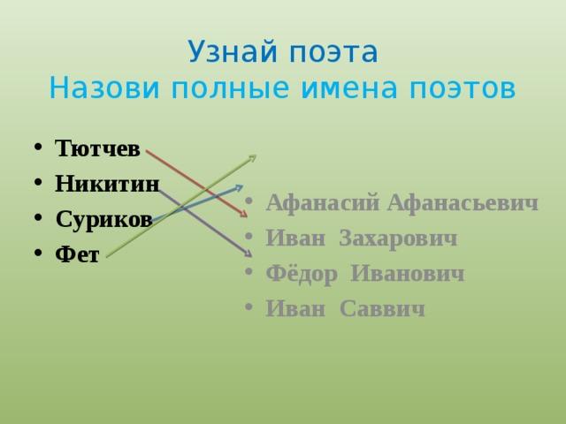 Узнай поэта  Назови полные имена поэтов
