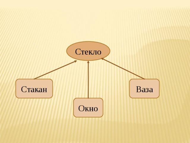 Стекло Стакан Ваза Окно