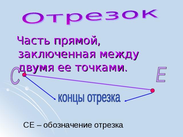 Часть прямой, заключенная между двумя ее точками. СЕ – обозначение отрезка