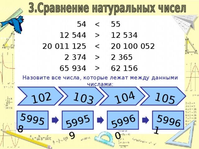 Сравниваем числа 1 класс планета знаний презентация