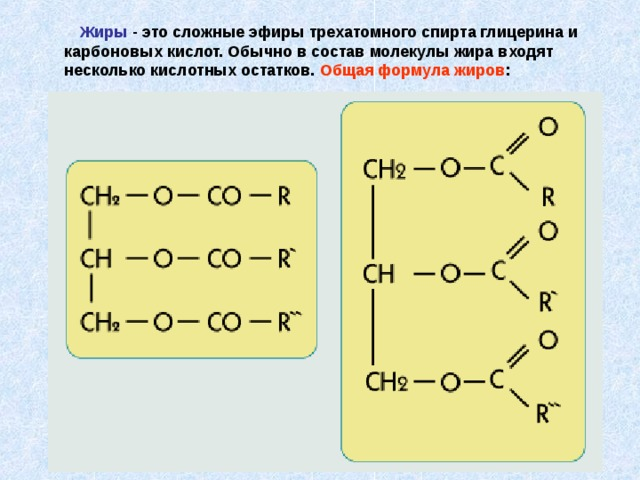 Жиры - это сложные эфиры трехатомного спирта глицерина и карбоновых кислот. Обычно в состав молекулы жира входят несколько кислотных остатков. Общая формула жиров :