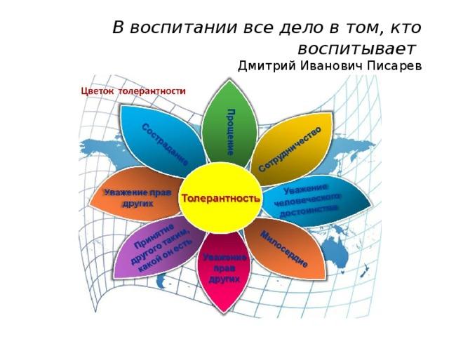 В воспитании все дело в том, кто воспитывает  Дмитрий Иванович Писарев