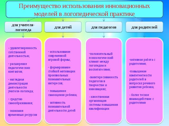 Девушка модель работы учителя логопеда девушки на работу в ставрополе