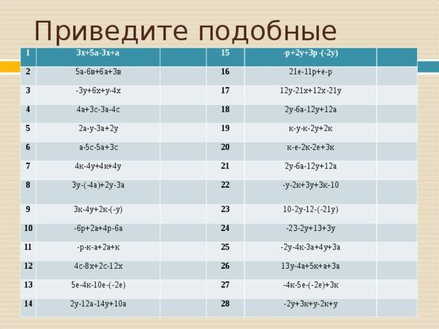 Приведите подобные слагаемые 1 3х+5а-3х+а 2 5а-6в+6а+3в 3 4 15 -3у+6х+у-4х -р+2у+3р-(-2у) 16 4а+3с-3а-4с 5 17 21е-11р+е-р 6 2а-у-3а+2у 12у-21х+12х-21у 18 а-5с-5а+3с 7 2у-6а-12у+12а 8 19 4к-4у+4к+4у 9 к-у-к-2у+2к 20 3у-(-4а)+2у-3а к-е-2к-2е+3к 21 10 3к-4у+2к-(-у) 11 -6р+2а+4р-6а 2у-6а-12у+12а 22 12 -у-2к+3у+3к-10 23 -р-к-а+2а+к 10-2у-12-(-21у) 13 4с-8х+2с-12х 24 25 -23-2у+13+3у 5е-4к-10е-(-2е) 14 -2у-4к-3а+4у+3а 26 2у-12а-14у+10а 13у-4а+5к+а+3а 27 -4к-5е-(-2е)+3к 28 -2у+3к+у-2к+у