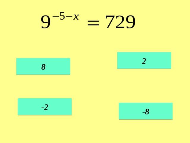 2  8  -2 -8