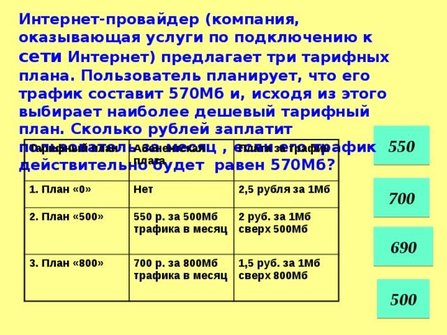 Интернет-провайдер (компания, оказывающая услуги по подключению к сети Интернет) предлагает три тарифных плана. Пользователь планирует, что его трафик составит 570Мб и, исходя из этого выбирает наиболее дешевый тарифный план. Сколько рублей заплатит пользователь за месяц , если его трафик действительно будет равен 570Мб?  550  Тарифный план Абонентская плата 1. План «0» Нет Плата за трафик 2. План «500» 550 р. за 500Мб трафика в месяц 3. План «800» 2,5 рубля за 1Мб 2 руб. за 1Мб сверх 500Мб 700 р. за 800Мб трафика в месяц 1,5 руб. за 1Мб сверх 800Мб  700  690  500