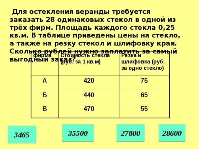 Для остекления веранды требуется заказать 28 одинаковых стекол в одной из трёх фирм. Площадь каждого стекла 0,25 кв.м. В таблице приведены цены на стекло, а также на резку стекол и шлифовку края. Сколько рублей нужно заплатить за самый выгодный заказ? фирма Стоимость стекла (руб. за 1 кв.м) А Б Резка и шлифовка (руб. за одно стекло) 420 440 В 75 470 65 55 28600 27800 35500  3465