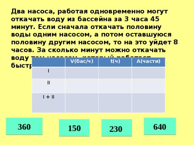 Два насоса, работая одновременно могут откачать воду из бассейна за 3 часа 45 минут. Если сначала откачать половину воды одним насосом, а потом оставшуюся половину другим насосом, то на это уйдет 8 часов. За сколько минут можно откачать воду тем насосом, который работает быстрее? V(бас/ч) I t(ч) II А(части) I + II 360 640 150  230