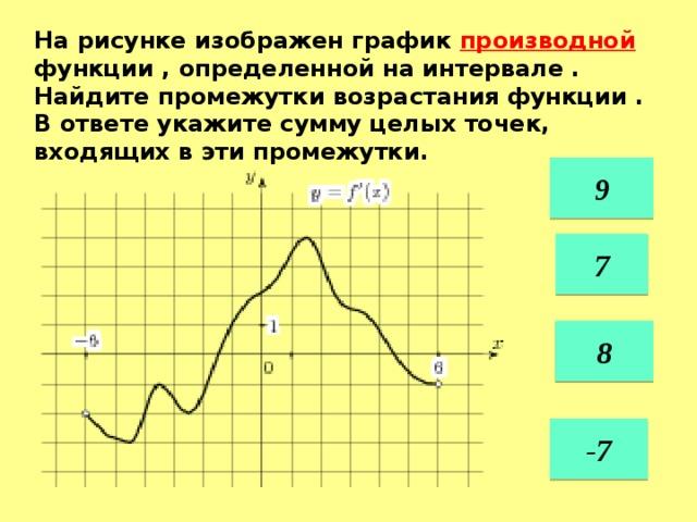 На рисунке изображен график производной функции , определенной на интервале . Найдите промежутки возрастания функции . В ответе укажите сумму целых точек, входящих в эти промежутки. 9 7 8 -7