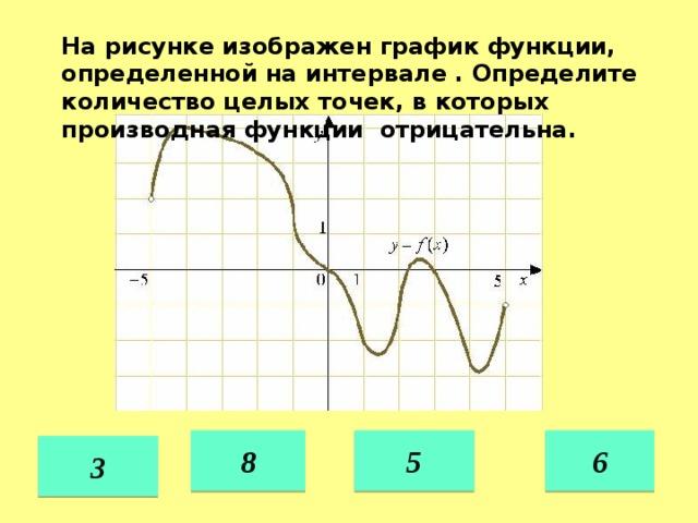 На рисунке изображен графикфункции, определенной на интервале . Определите количество целых точек, в которых производная функции отрицательна. 5 6 8 3