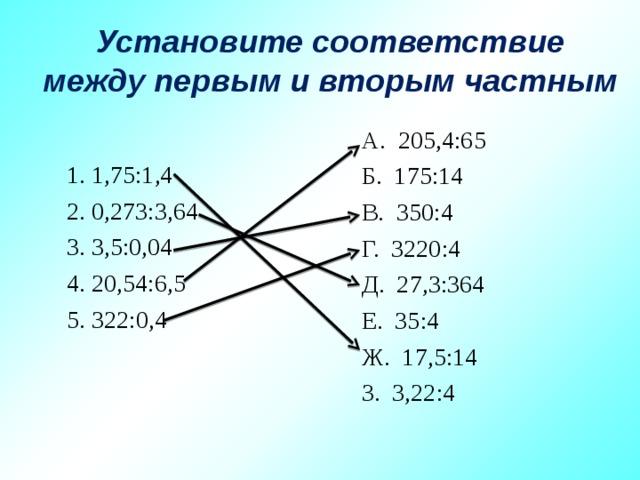 Установите соответствие между первым и вторым частным А. 205,4:65 Б. 175:14 В. 350:4 Г. 3220:4 Д. 27,3:364 Е. 35:4 Ж. 17,5:14 З. 3,22:4 1. 1,75:1,4 2. 0,273:3,64 3. 3,5:0,04 4. 20,54:6,5 5. 322:0,4