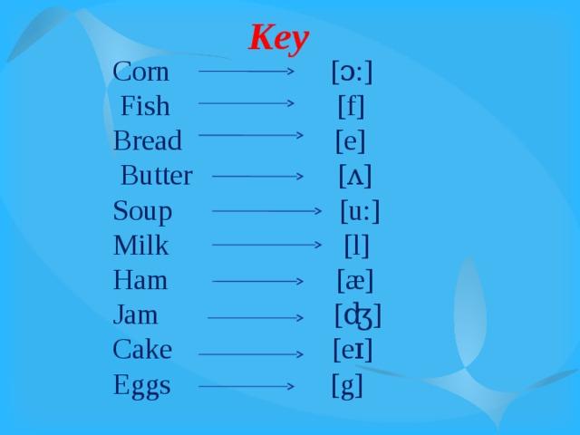 Key Corn [ɔ:]  Fish [f] Bread [e]  Butter [ʌ] Soup [u:] Milk [l] Ham [æ] Jam [ʤ] Cake [eɪ] Eggs [g]