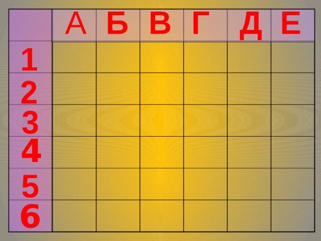 А Б В Г Д Е 1 2 3 4 5 6