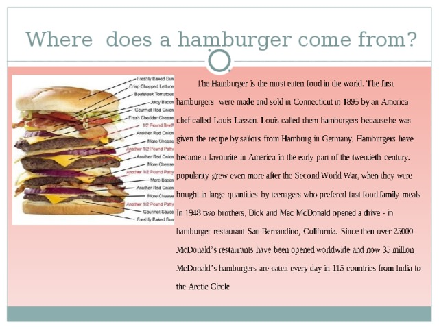 Where does a hamburger come from?
