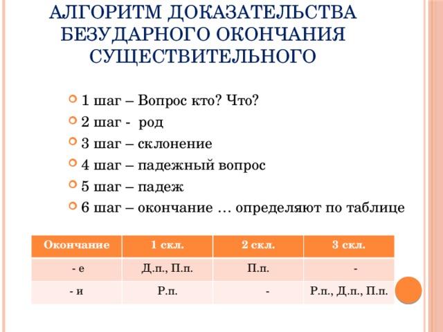 Алгоритм доказательства безударного окончания существительного 1 шаг – Вопрос кто? Что? 2 шаг - род 3 шаг – склонение 4 шаг – падежный вопрос 5 шаг – падеж 6 шаг – окончание … определяют по таблице Окончание 1 скл.  - е 2 скл. - и Д.п., П.п. 3 скл. П.п. Р.п.  -  - Р.п., Д.п., П.п.