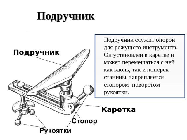 Подручник  Подручник служит опорой для режущего инструмента. Он установлен в каретке и может перемещаться с ней как вдоль, так и поперёк станины, закрепляется стопором поворотом рукоятки. Подручник Каретка