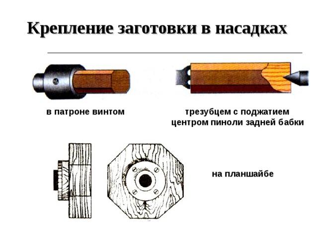 Крепление заготовки в насадках  в патроне винтом трезубцем с поджатием  центром пиноли задней бабки  на планшайбе