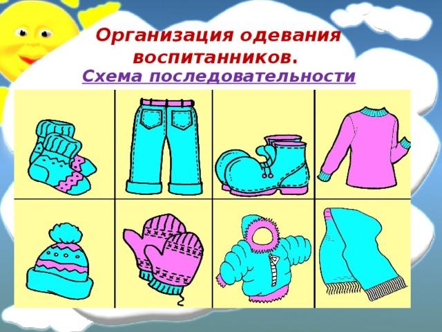 что алгоритм одевания куклы в картинках самые интересные обсуждаемые