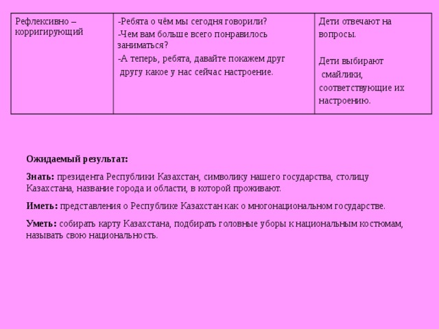 мини-карта ойындары