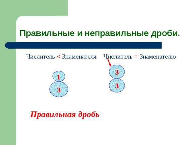 Правильные и неправильные дроби.  Числитель   Знаменателя Числитель = Знаменателю 3 1 3 3 Правильная дробь