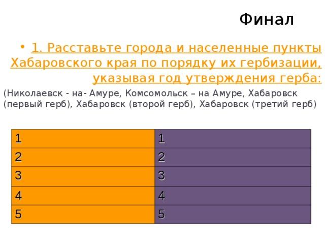 Финал  1. Расставьте города и населенные пункты Хабаровского края по порядку их гербизации, указывая год утверждения герба: (Николаевск - на- Амуре, Комсомольск – на Амуре, Хабаровск (первый герб), Хабаровск (второй герб), Хабаровск (третий герб) 1 2 1 3 2 3 4 5 4 5