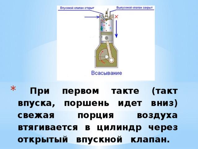 При первом такте (такт впуска, поршень идет вниз) свежая порция воздуха втягивается в цилиндр через открытый впускной клапан.