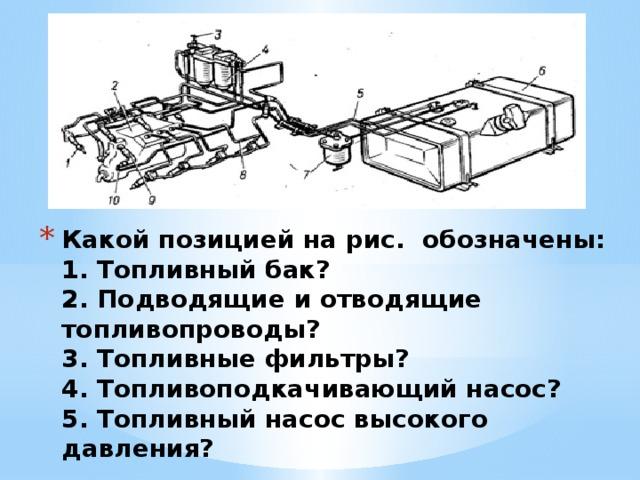 Какой позицией на рис. обозначены:  1. Топливный бак?  2. Подводящие и отводящие топливопроводы?  3. Топливные фильтры?  4. Топливоподкачивающий насос?  5. Топливный насос высокого давления?