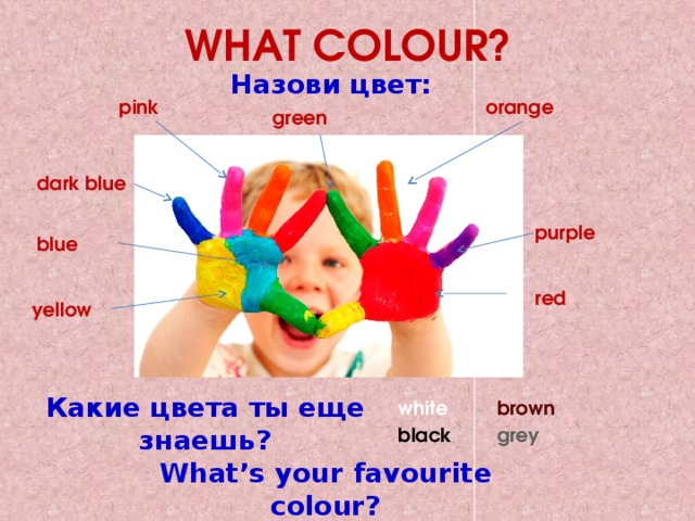 red WHAT COLOUR? Назови цвет: pink orange green dark blue purple blue yellow Какие цвета ты еще знаешь? white brown black grey What's your favourite colour?