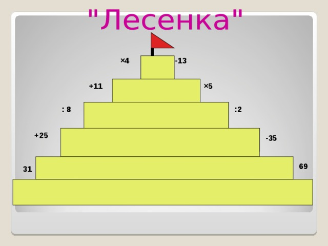 × 4 -13  +11 × 5 :2 : 8  +25 -35 69  31