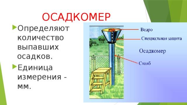 ОСАДКОМЕР