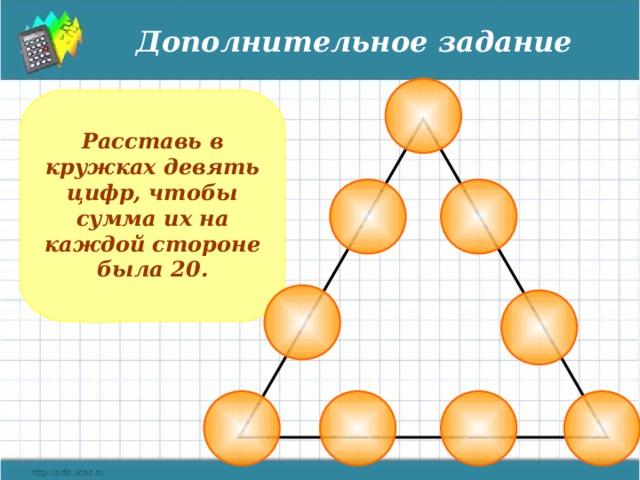 Дополнительное задание  Расставь в кружках девять цифр, чтобы сумма их на каждой стороне была 20. Данное задание можно распечатать и раздать каждому ребенку.