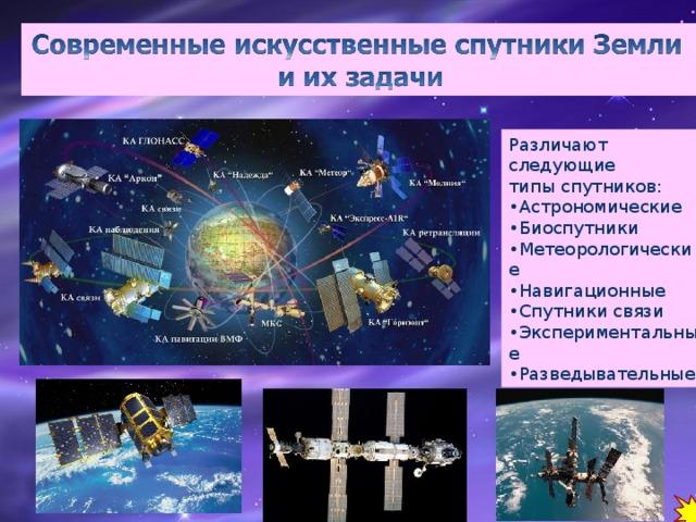 Различают следующие типы спутников: • Астрономические • Биоспутники • Метеорологические • Навигационные • Спутники связи • Экспериментальные • Разведывательные