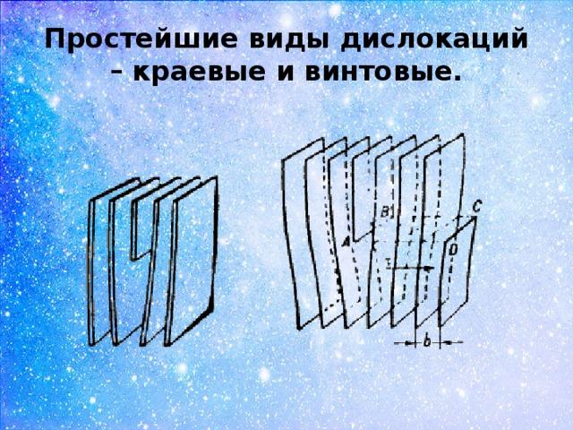 Простейшие виды дислокаций – краевые и винтовые.